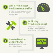awesome tech infographic SaaS