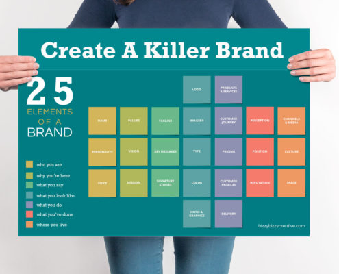 Woman holding 25 Elements of a Killer Brand Workshop - Bizzy Bizzy sign
