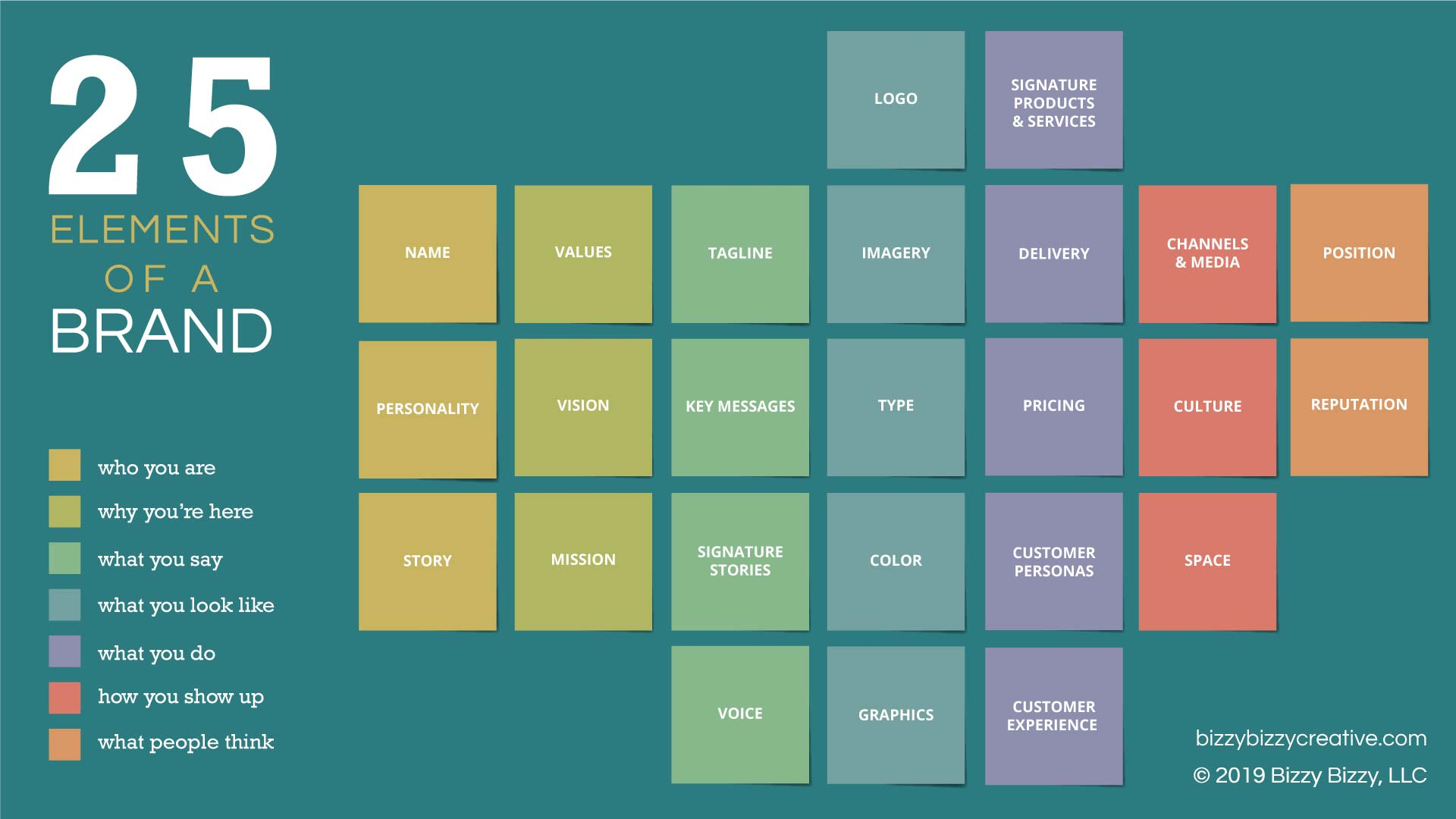 25 Elements of a Brand Infographic