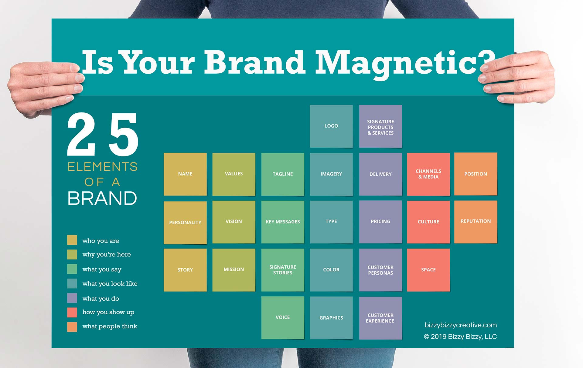 Woman holding poster of 25 Elements of a Brand Infographic