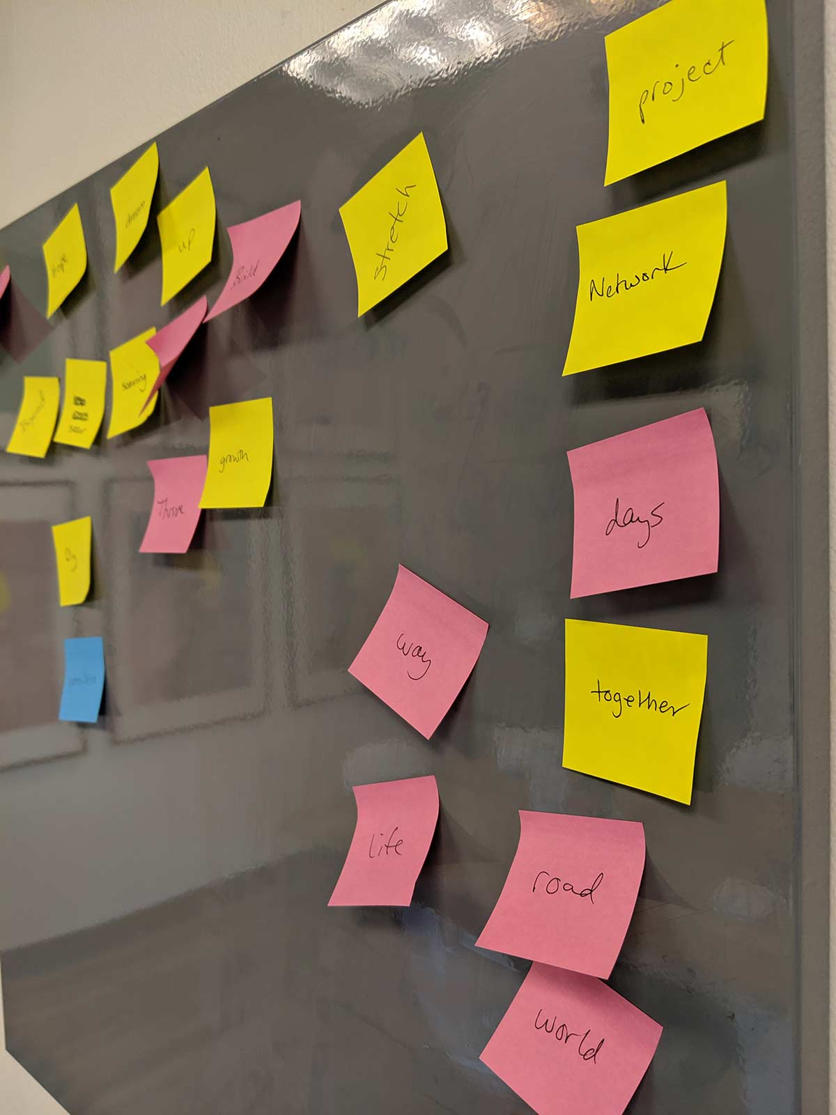 Startup Brandstorming process: How to Name Your Company